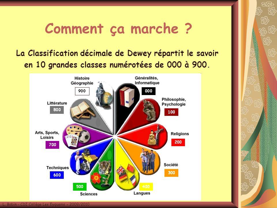 Comment ça marche La Classification décimale de Dewey répartit le savoir. en 10 grandes classes numérotées de 000 à 900.