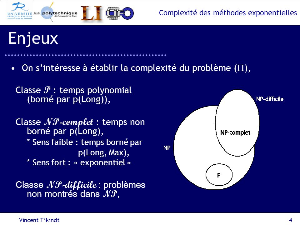 Enjeux On s'intéresse à établir la complexité du problème (P),