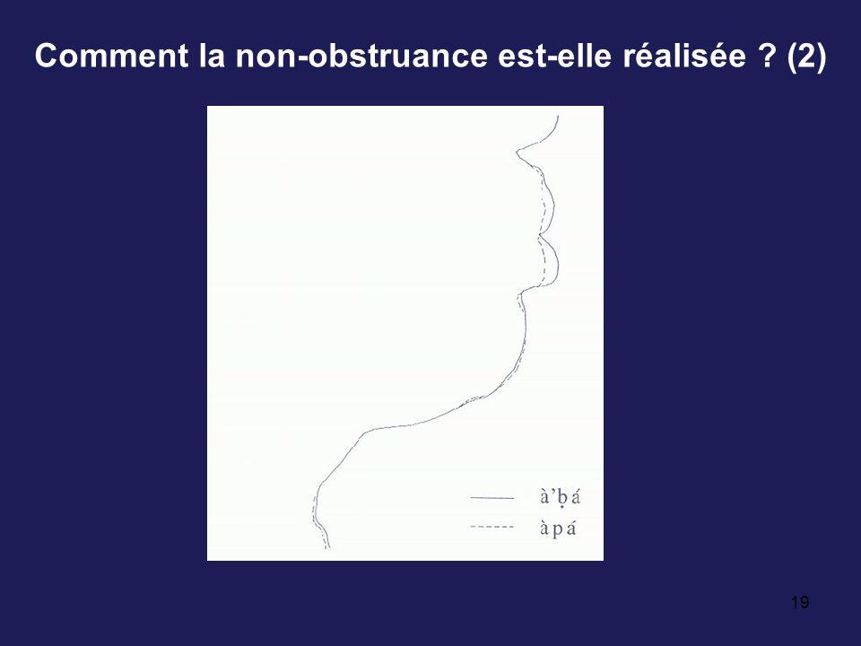 Comment la non-obstruance est-elle réalisée (2)