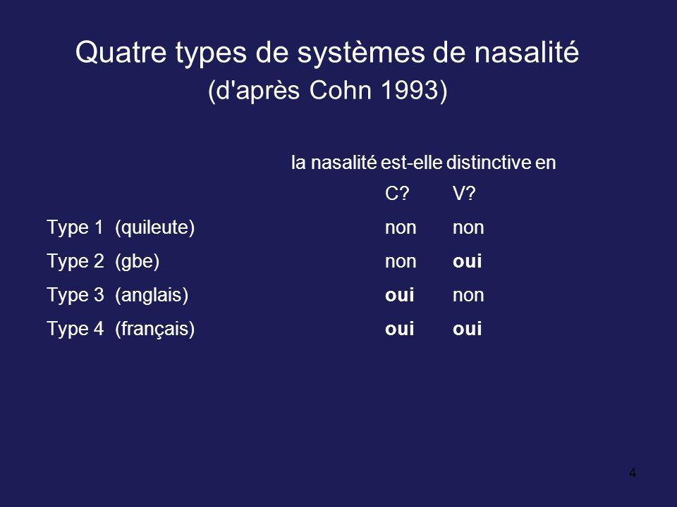 Quatre types de systèmes de nasalité (d après Cohn 1993)