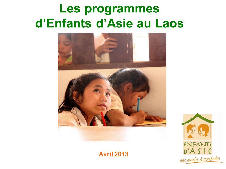 Les programmes d'Enfants d'Asie au Laos