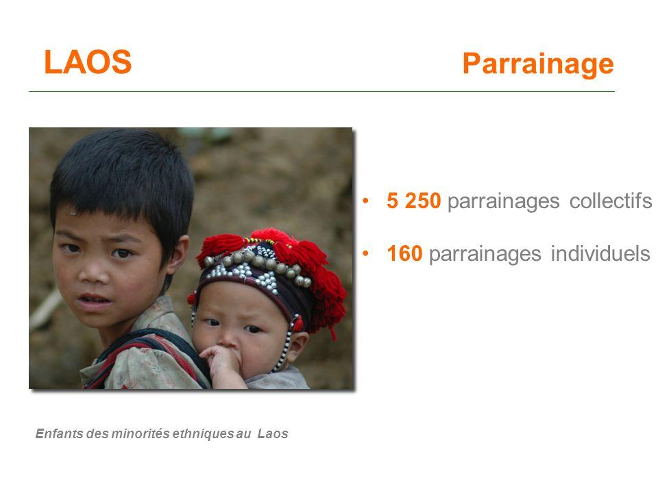 LAOS Parrainage 5 250 parrainages collectifs