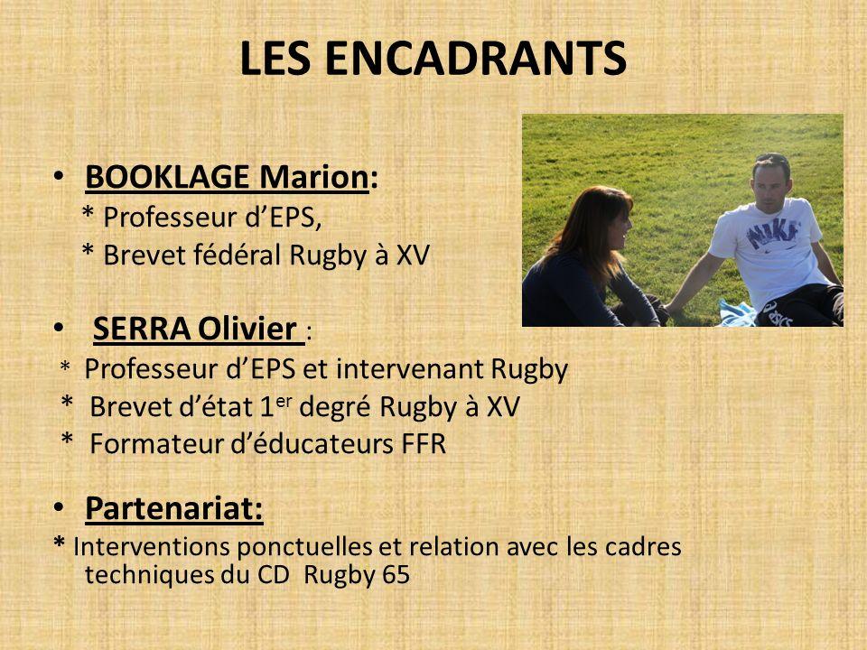 LES ENCADRANTS BOOKLAGE Marion: SERRA Olivier : Partenariat: