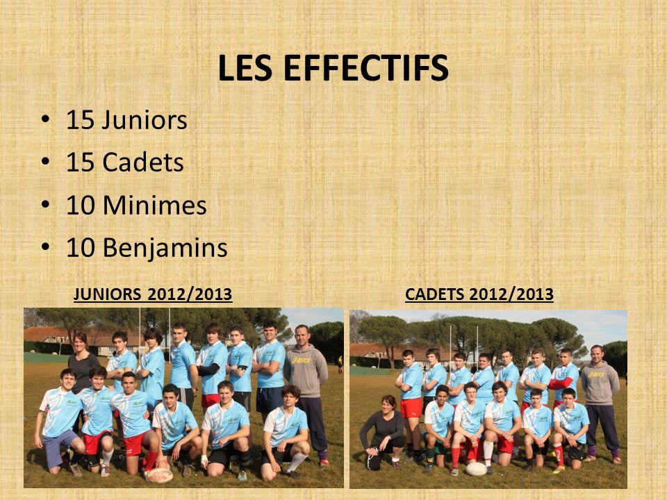 LES EFFECTIFS 15 Juniors 15 Cadets 10 Minimes 10 Benjamins