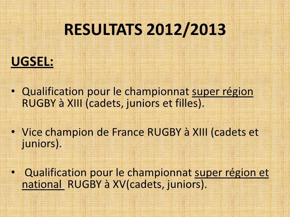 RESULTATS 2012/2013 UGSEL: Qualification pour le championnat super région RUGBY à XIII (cadets, juniors et filles).