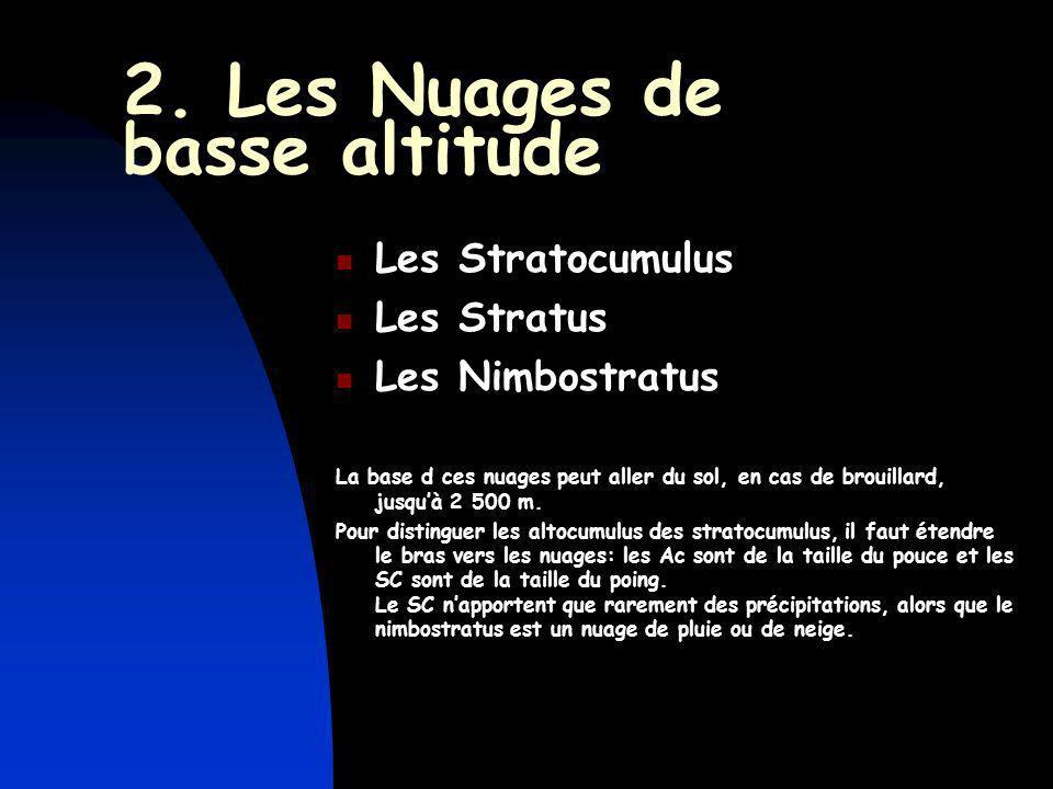 2. Les Nuages de basse altitude