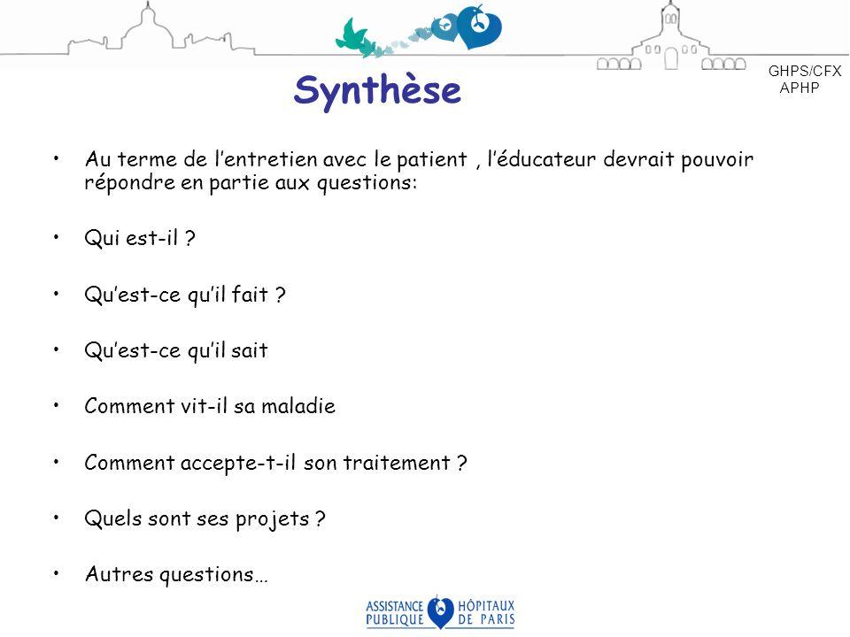GHPS/CFX APHP Synthèse. Au terme de l'entretien avec le patient , l'éducateur devrait pouvoir répondre en partie aux questions: