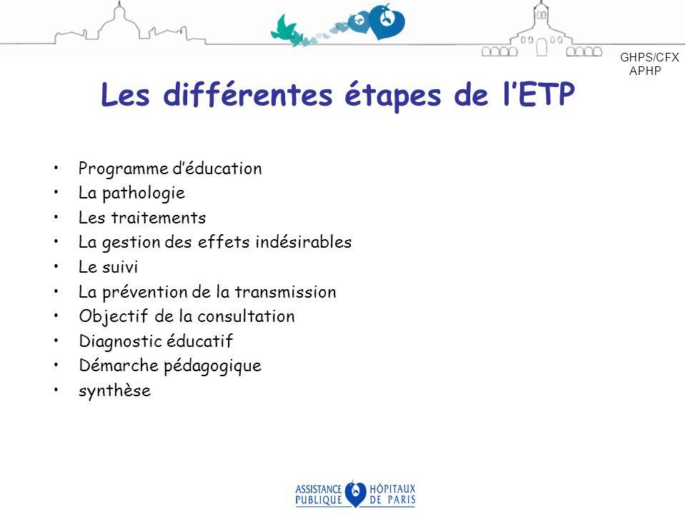 Les différentes étapes de l'ETP
