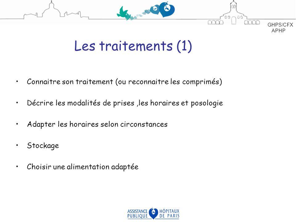 GHPS/CFX APHP Les traitements (1) Connaitre son traitement (ou reconnaitre les comprimés)