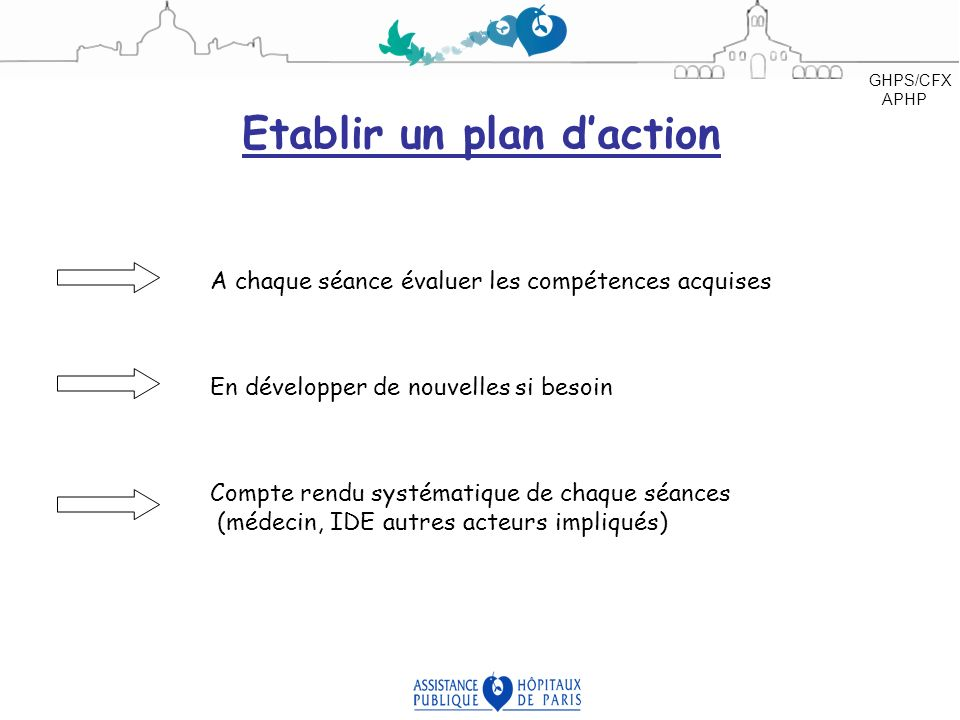 Etablir un plan d'action
