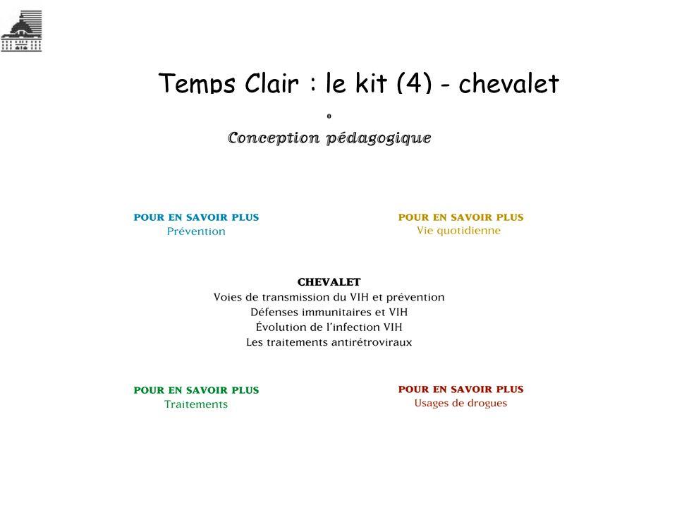 Temps Clair : le kit (4) - chevalet