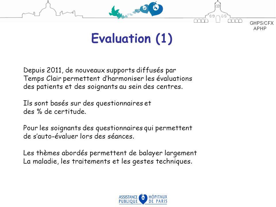 Evaluation (1) Depuis 2011, de nouveaux supports diffusés par