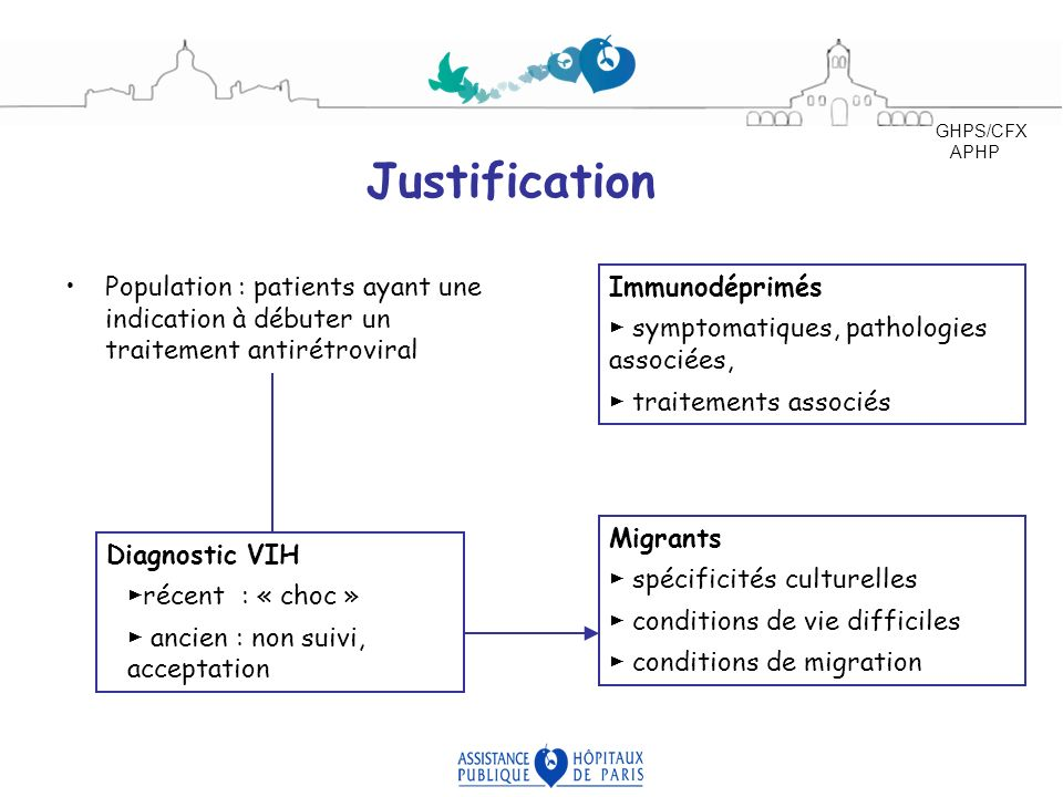 GHPS/CFX APHP. Justification. Population : patients ayant une indication à débuter un traitement antirétroviral.