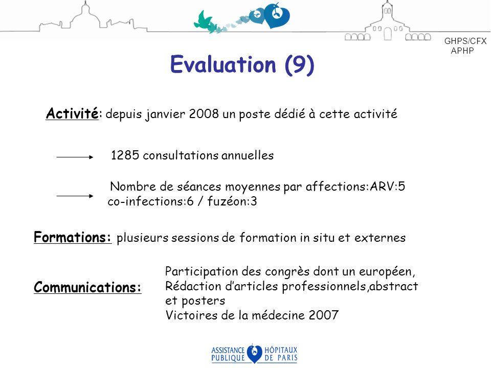 Evaluation (9) GHPS/CFX APHP. Activité: depuis janvier 2008 un poste dédié à cette activité. 1285 consultations annuelles.