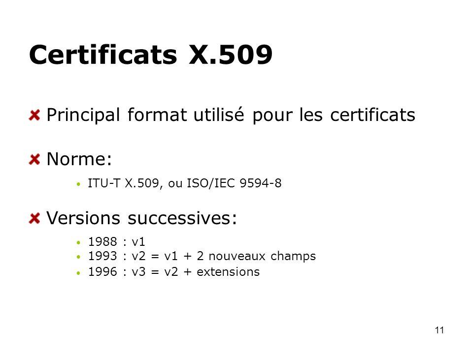 Certificats X.509 Principal format utilisé pour les certificats Norme: