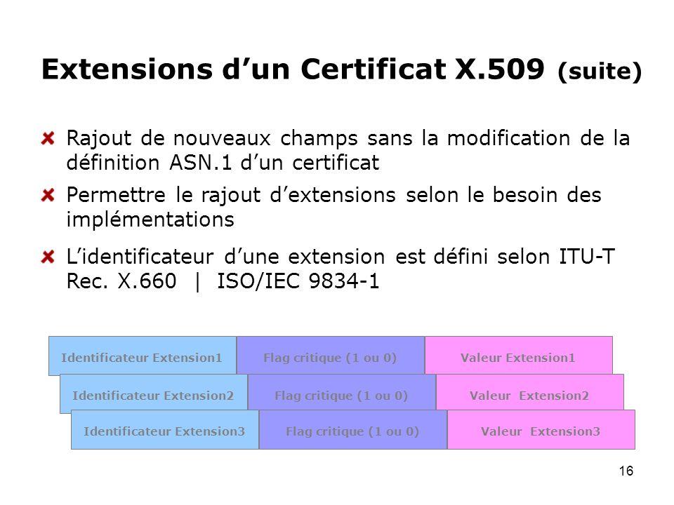 Extensions d'un Certificat X.509 (suite)