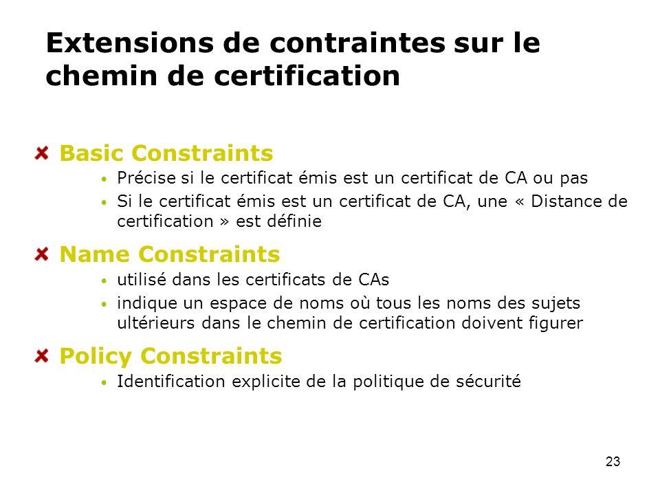 Extensions de contraintes sur le chemin de certification