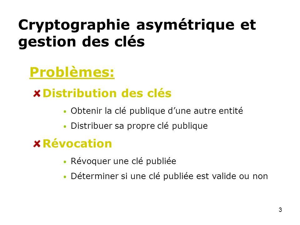 Cryptographie asymétrique et gestion des clés