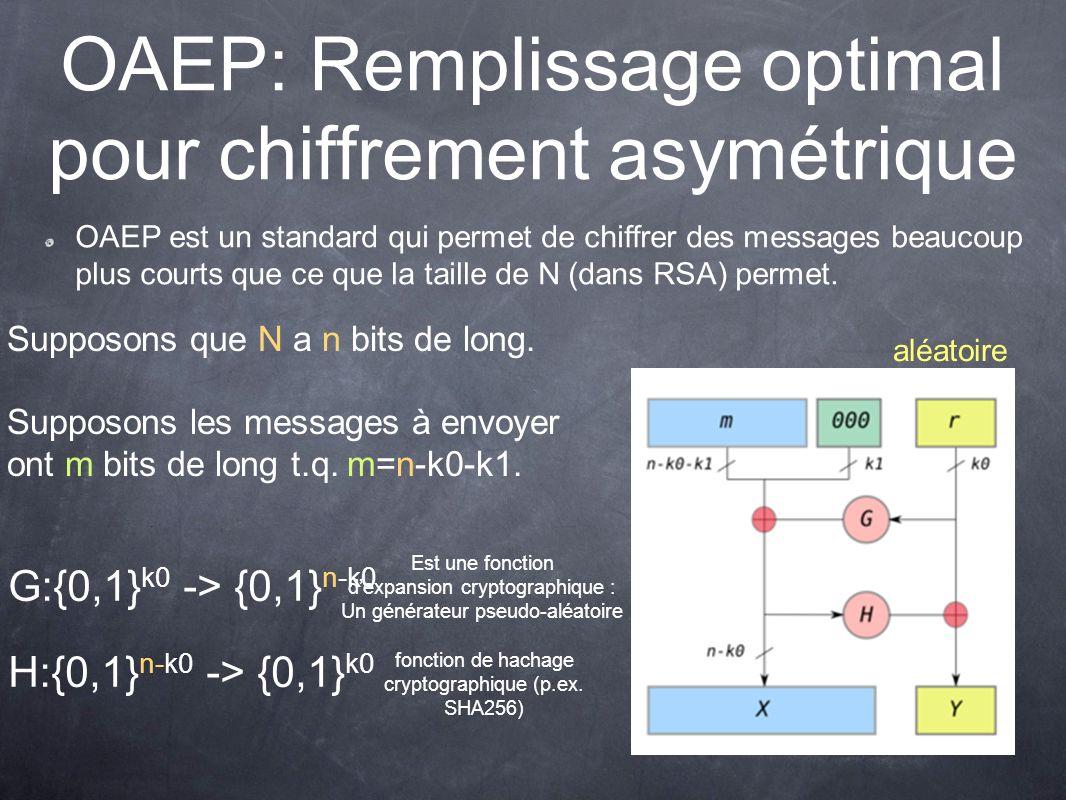 OAEP: Remplissage optimal pour chiffrement asymétrique