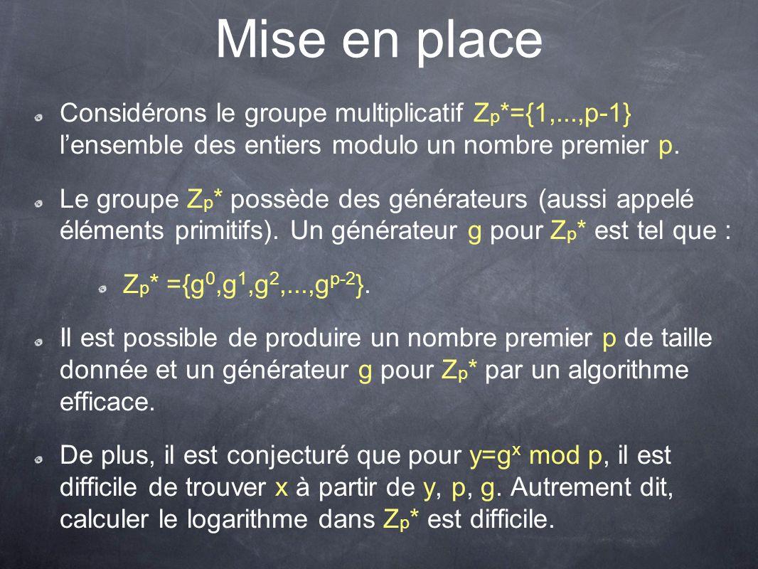 Mise en place Considérons le groupe multiplicatif Zp*={1,...,p-1} l'ensemble des entiers modulo un nombre premier p.