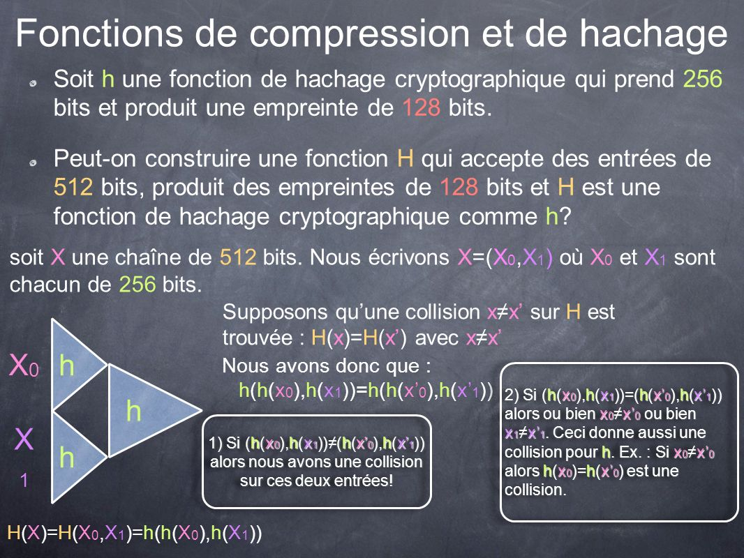 Fonctions de compression et de hachage