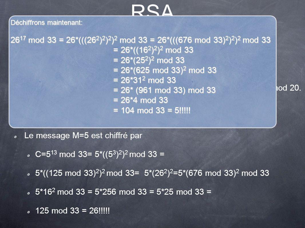 RSA Supposons qu'une clé publique pour RSA est N=33 et e=13.