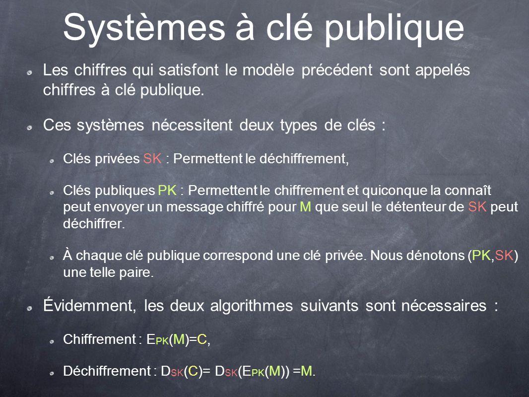 Systèmes à clé publique