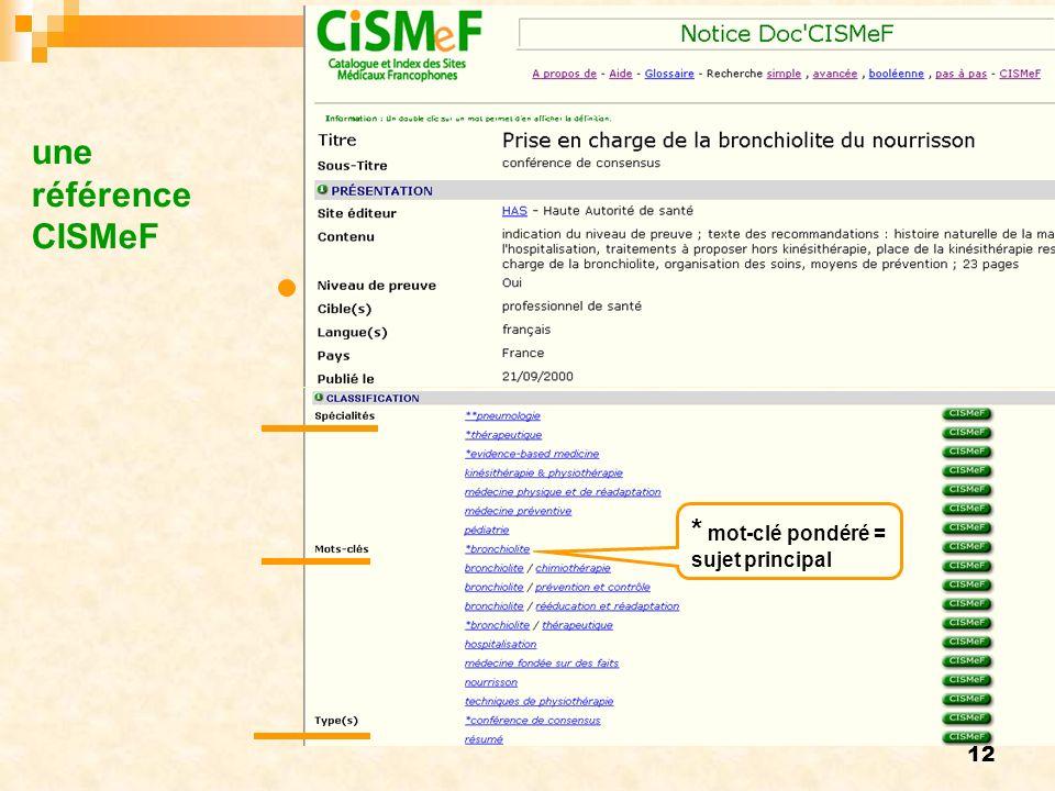une référence CISMeF * mot-clé pondéré = sujet principal