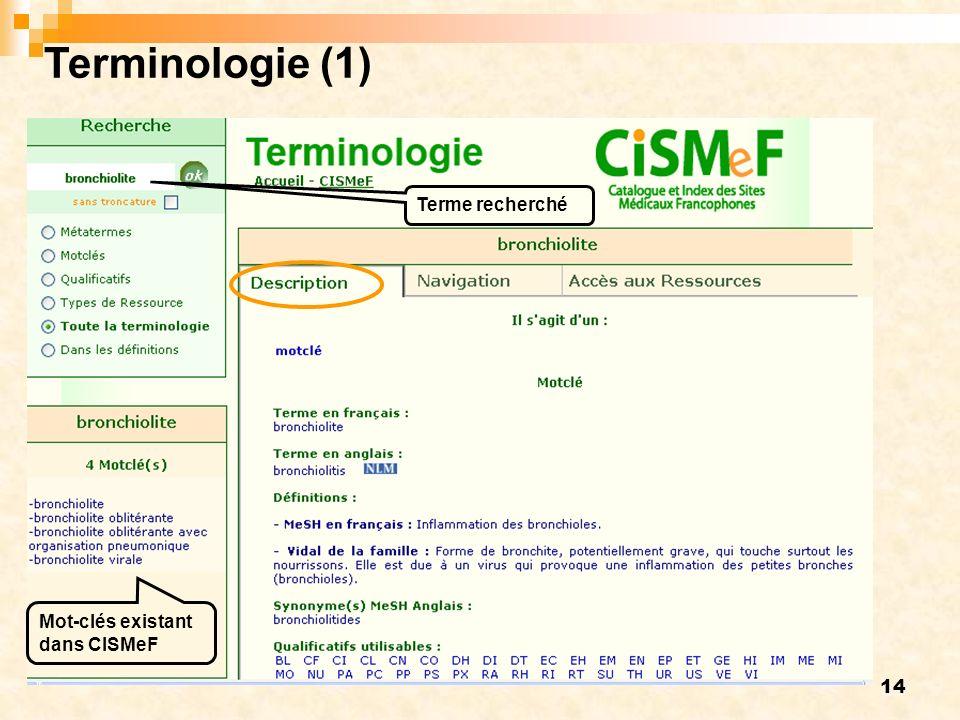 Terminologie (1) Terme recherché Mot-clés existant dans CISMeF