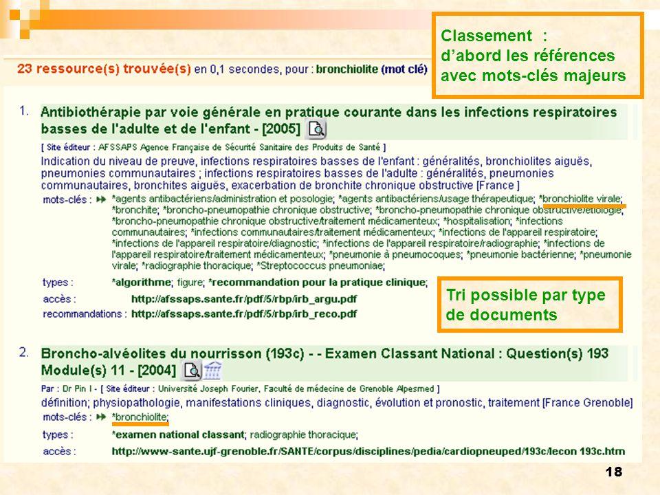 Classement : d'abord les références avec mots-clés majeurs Tri possible par type de documents