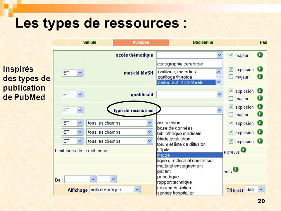 Les types de ressources :