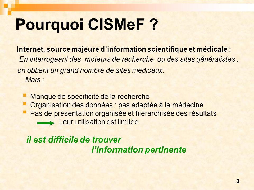 Pourquoi CISMeF l'information pertinente