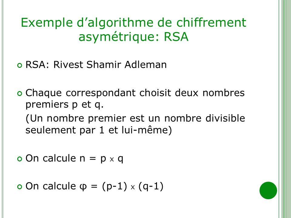 Exemple d'algorithme de chiffrement asymétrique: RSA