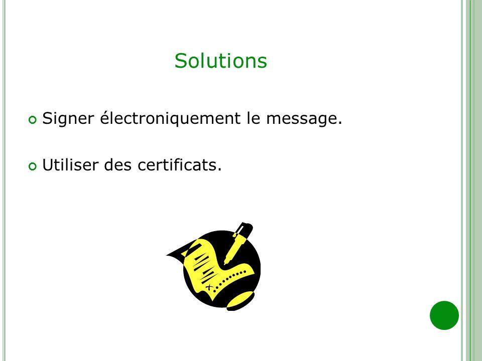 Solutions Signer électroniquement le message.