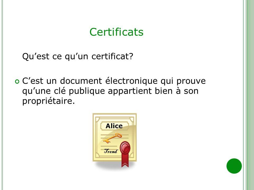 Certificats Qu'est ce qu'un certificat