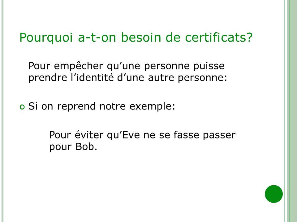 Pourquoi a-t-on besoin de certificats