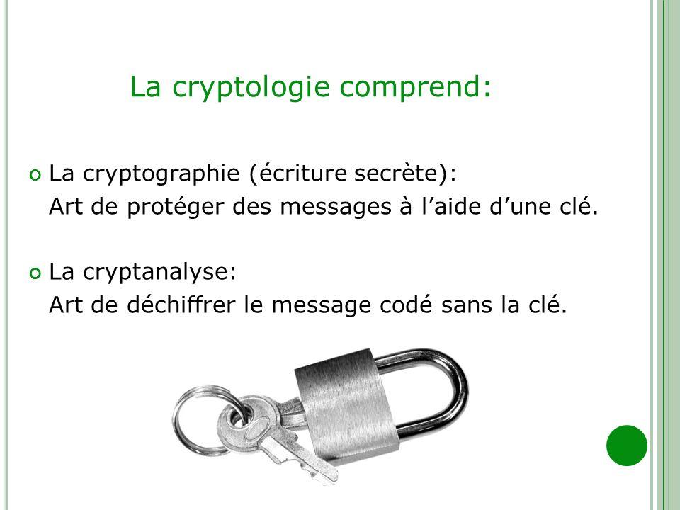 La cryptologie comprend: