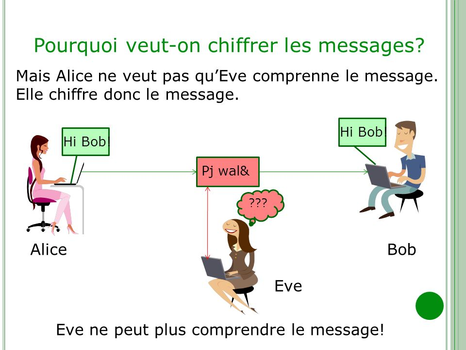 Pourquoi veut-on chiffrer les messages