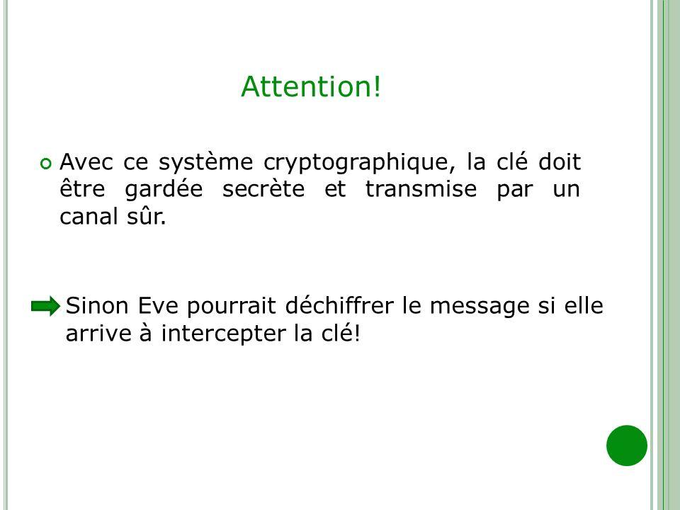 Attention! Avec ce système cryptographique, la clé doit être gardée secrète et transmise par un canal sûr.