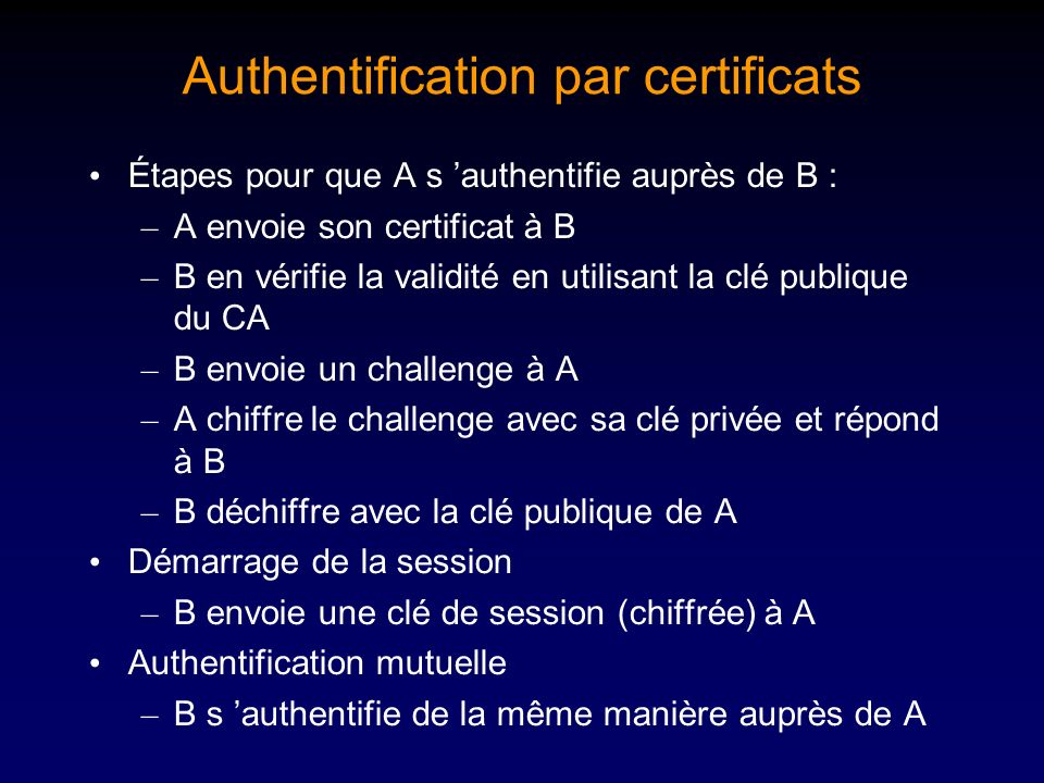 Authentification par certificats