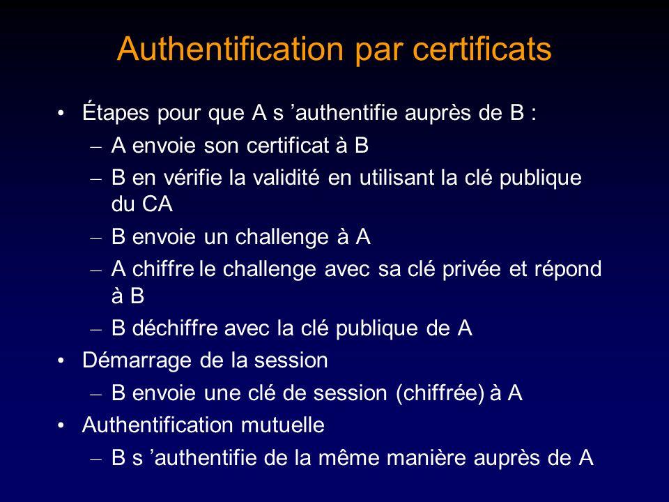 Authentification par certificats