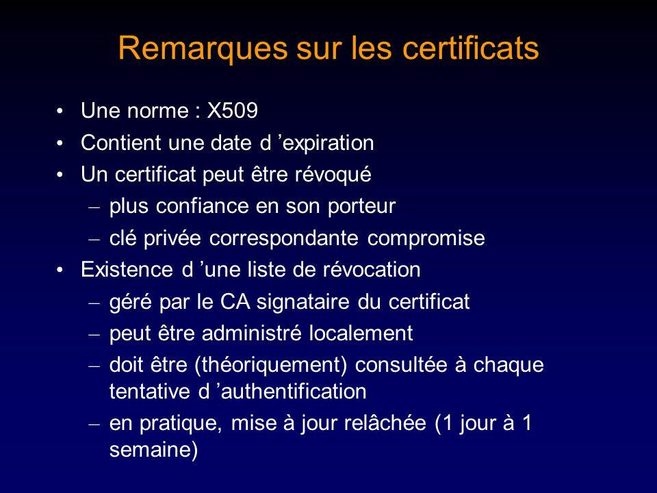 Remarques sur les certificats