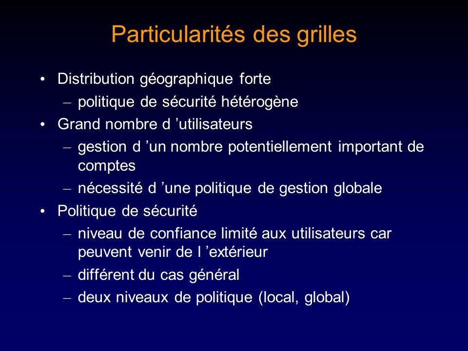 Particularités des grilles