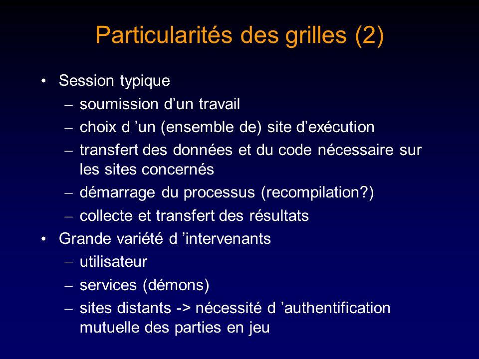 Particularités des grilles (2)