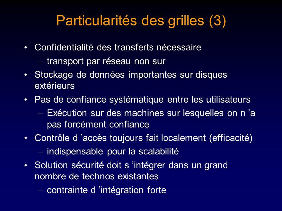 Particularités des grilles (3)