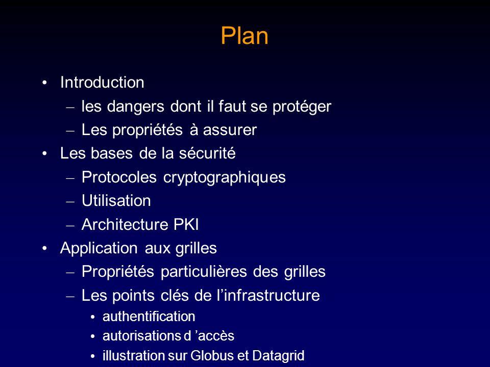 Plan Introduction les dangers dont il faut se protéger