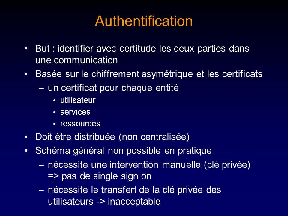 Authentification But : identifier avec certitude les deux parties dans une communication. Basée sur le chiffrement asymétrique et les certificats.