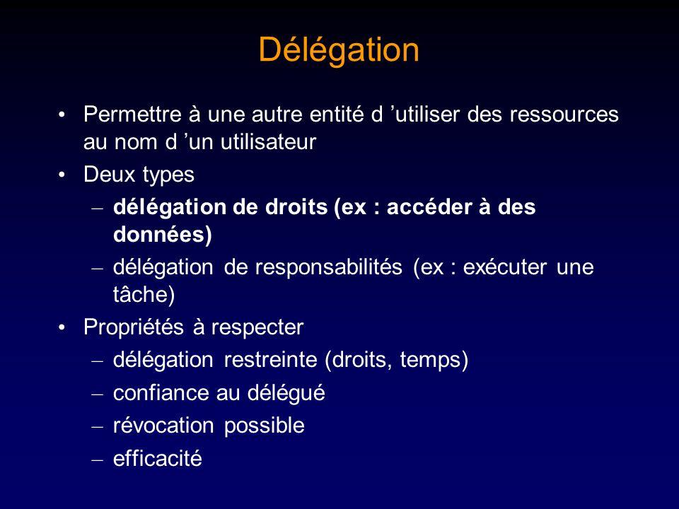 Délégation Permettre à une autre entité d 'utiliser des ressources au nom d 'un utilisateur. Deux types.