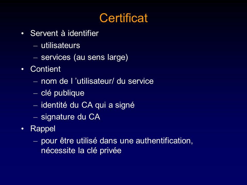 Certificat Servent à identifier utilisateurs services (au sens large)