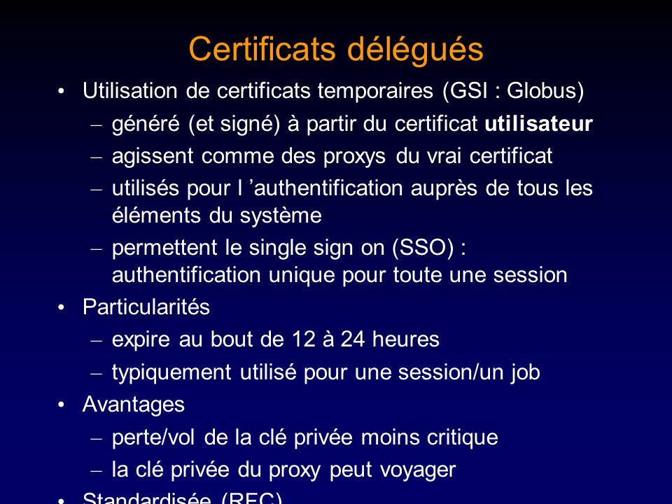 Certificats délégués Utilisation de certificats temporaires (GSI : Globus) généré (et signé) à partir du certificat utilisateur.